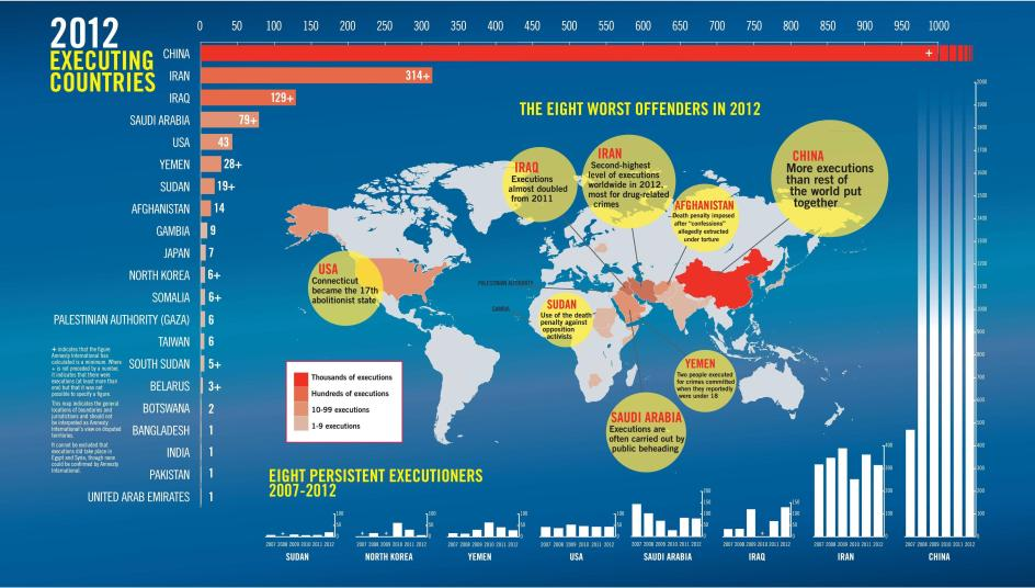 2012 death penalty by country