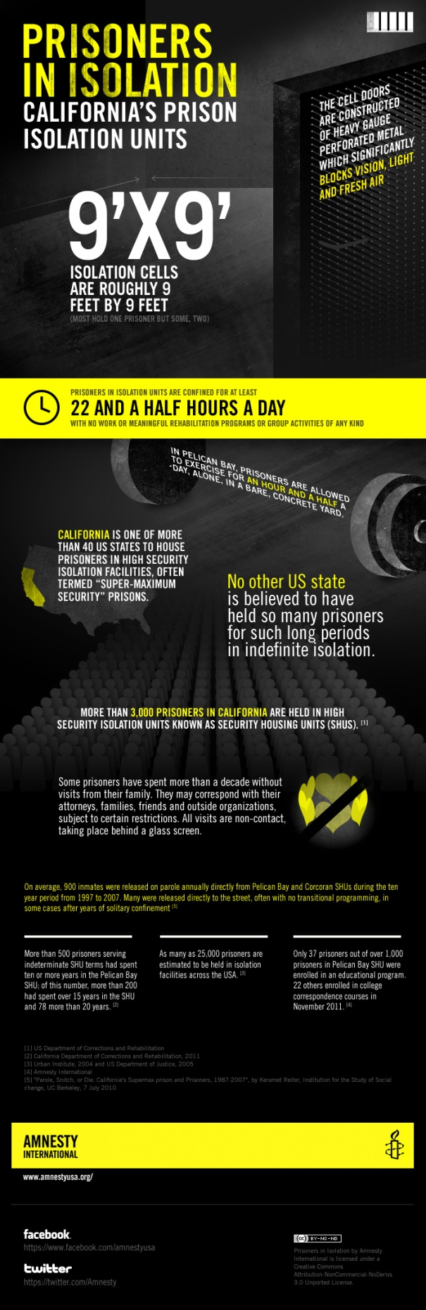 Infographic - solitary in CA